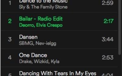 Spinning playlist augustus 2016