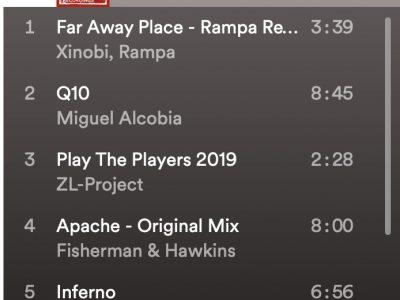 spinning playlist januari 2019